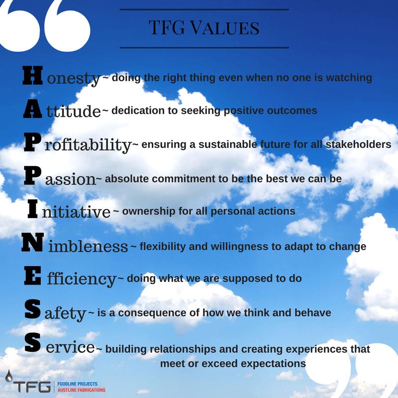TFG Values